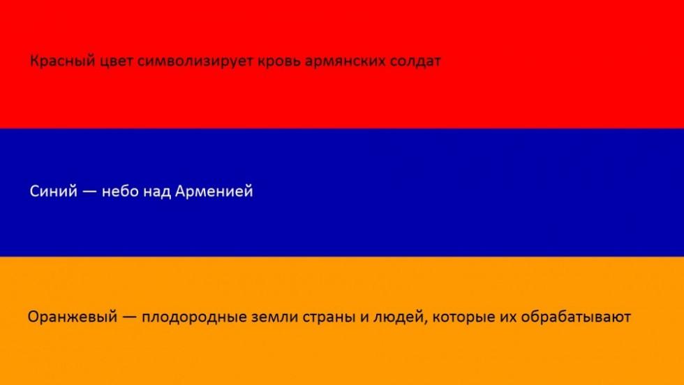 Картина цвет армянской земли 1969